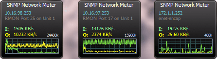 Windows Sidebar SNMP Gadget traffic monitor